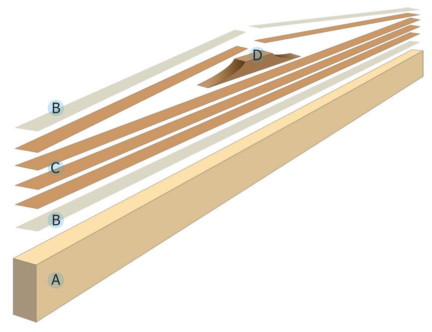 Arco fai da te donadoni archery for Come costruire un mazzo del secondo piano